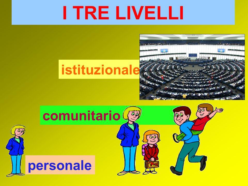 I TRE LIVELLI comunitario personale istituzionale