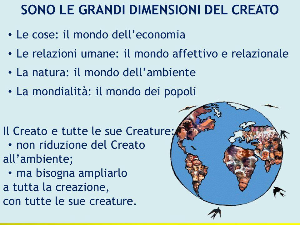 SONO LE GRANDI DIMENSIONI DEL CREATO Le cose: il mondo dell'economia Le relazioni umane: il mondo affettivo e relazionale La natura: il mondo dell'amb