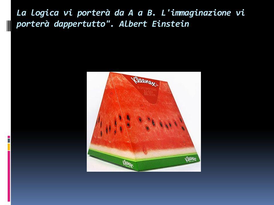 La logica vi porterà da A a B. L immaginazione vi porterà dappertutto . Albert Einstein