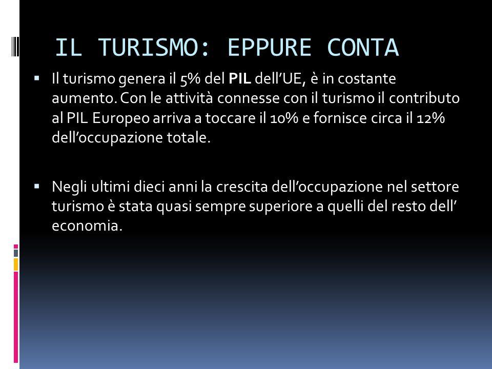 Il turismo: una opportunità  L'Italia è al 5^ posto per arrivi internazionali e al 6^ per introiti ( World Tourism Barometer )  Il turismo incide oltre il 10% sul PIL  Ma le potenzialità sono maggiori con il numero più alto di siti Patrimoni culturali dell'Umanità