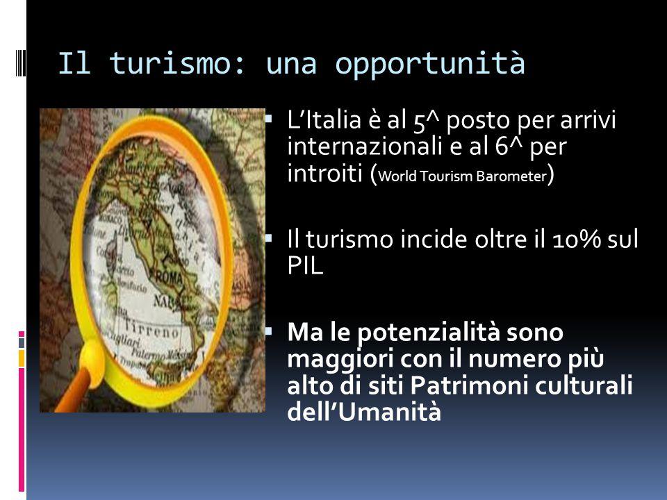 Il turismo: una opportunità  L'Italia è al 5^ posto per arrivi internazionali e al 6^ per introiti ( World Tourism Barometer )  Il turismo incide ol