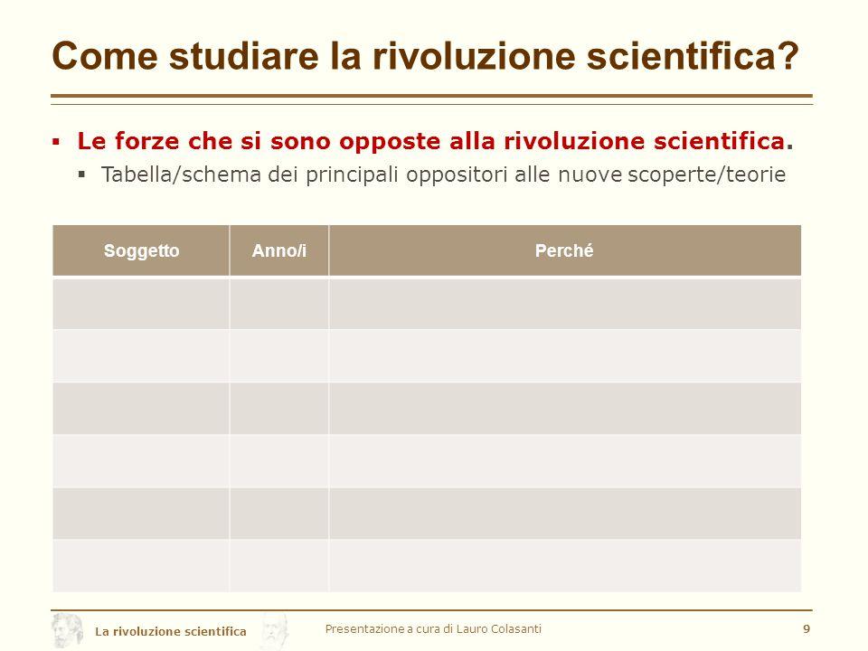 Come studiare la rivoluzione scientifica.