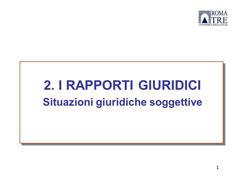 2. I RAPPORTI GIURIDICI Situazioni giuridiche soggettive 1