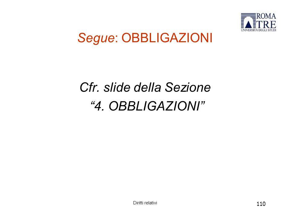 110 Segue: OBBLIGAZIONI Cfr. slide della Sezione 4. OBBLIGAZIONI Diritti relativi
