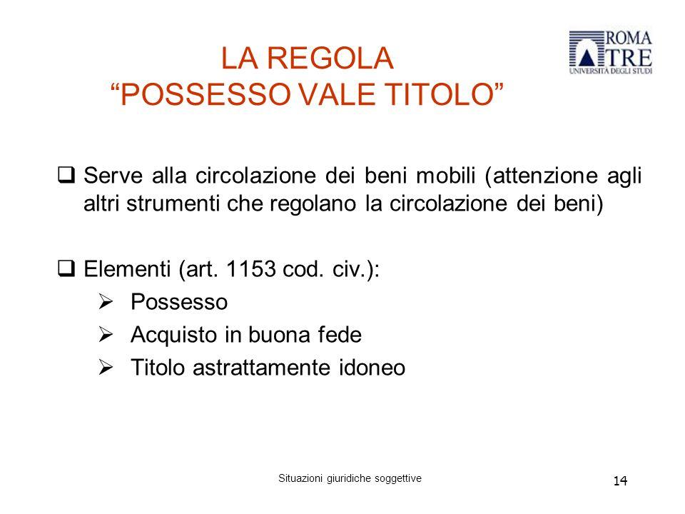 14 LA REGOLA POSSESSO VALE TITOLO  Serve alla circolazione dei beni mobili (attenzione agli altri strumenti che regolano la circolazione dei beni)  Elementi (art.