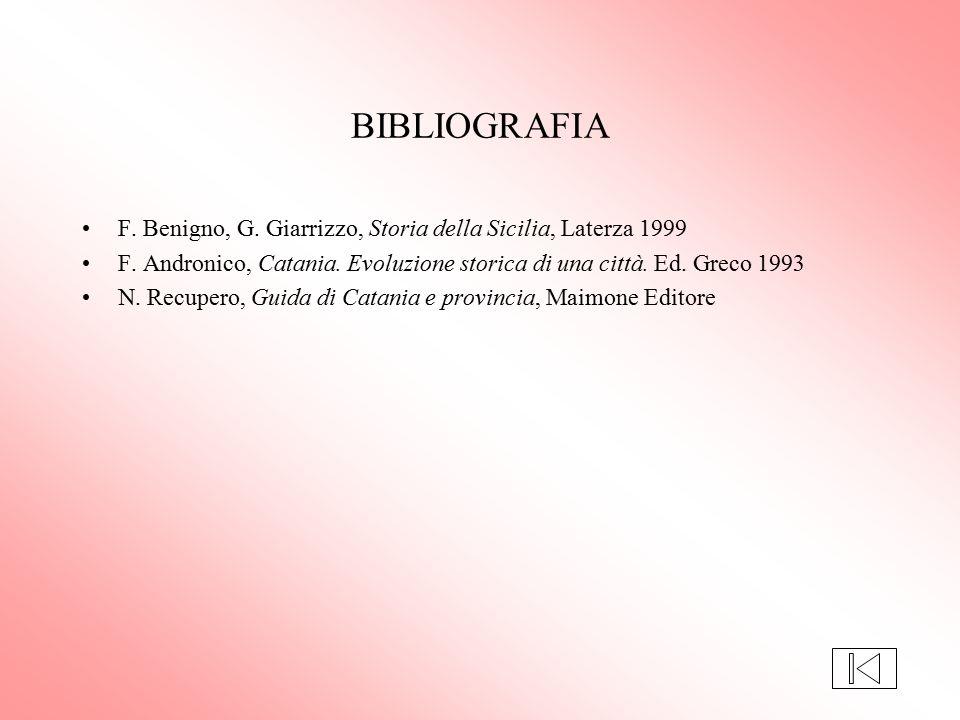 BIBLIOGRAFIA F. Benigno, G. Giarrizzo, Storia della Sicilia, Laterza 1999 F. Andronico, Catania. Evoluzione storica di una città. Ed. Greco 1993 N. Re