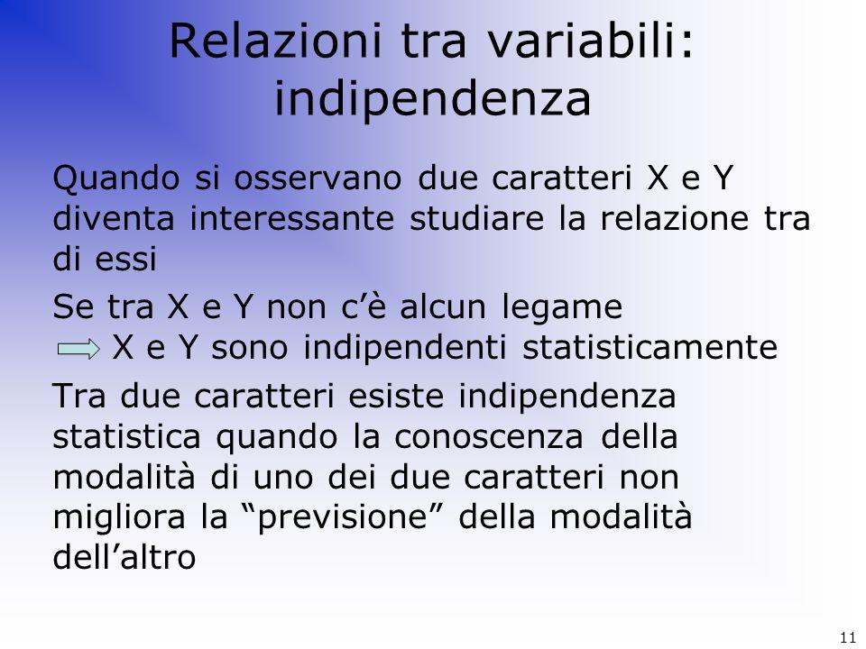 Relazioni tra variabili: indipendenza Quando si osservano due caratteri X e Y diventa interessante studiare la relazione tra di essi Se tra X e Y non