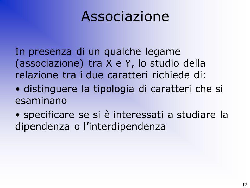 Associazione In presenza di un qualche legame (associazione) tra X e Y, lo studio della relazione tra i due caratteri richiede di: distinguere la tipo