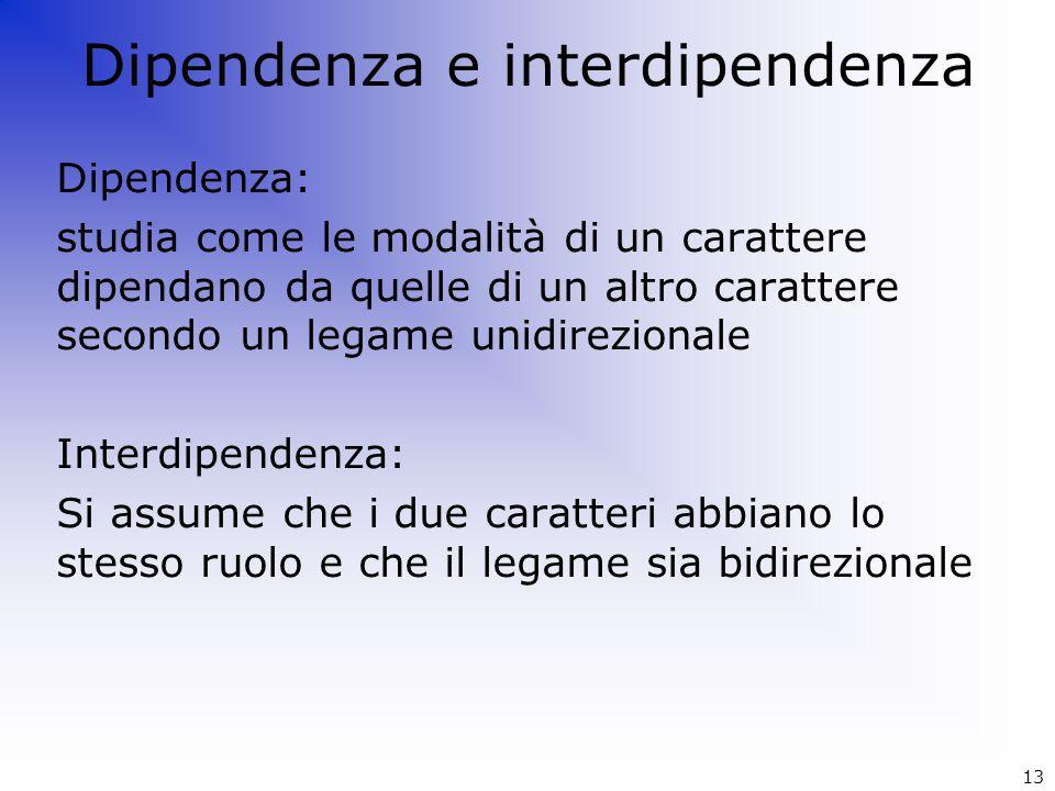 Dipendenza e interdipendenza Dipendenza: studia come le modalità di un carattere dipendano da quelle di un altro carattere secondo un legame unidirezi