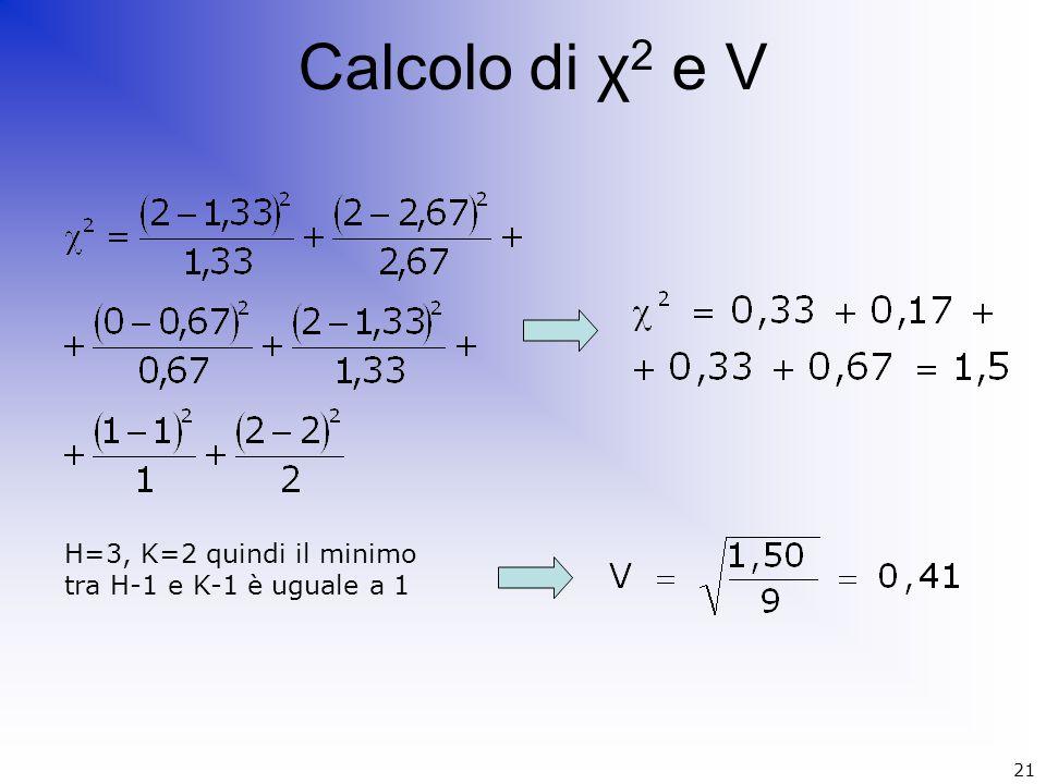 H=3, K=2 quindi il minimo tra H-1 e K-1 è uguale a 1 Calcolo di χ 2 e V 21