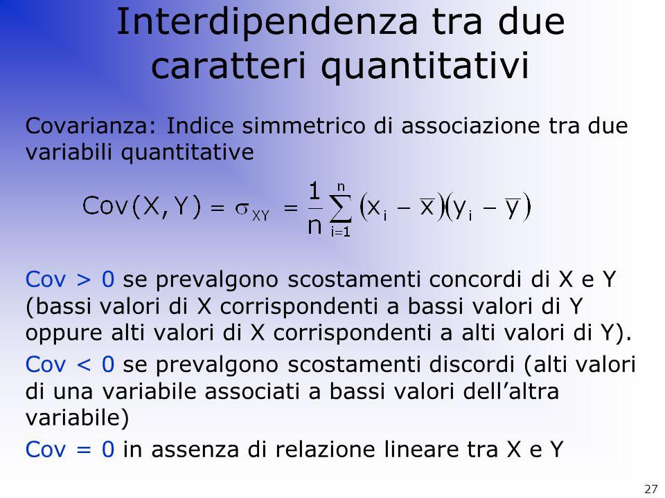 Interdipendenza tra due caratteri quantitativi Covarianza: Indice simmetrico di associazione tra due variabili quantitative Cov > 0 se prevalgono scos