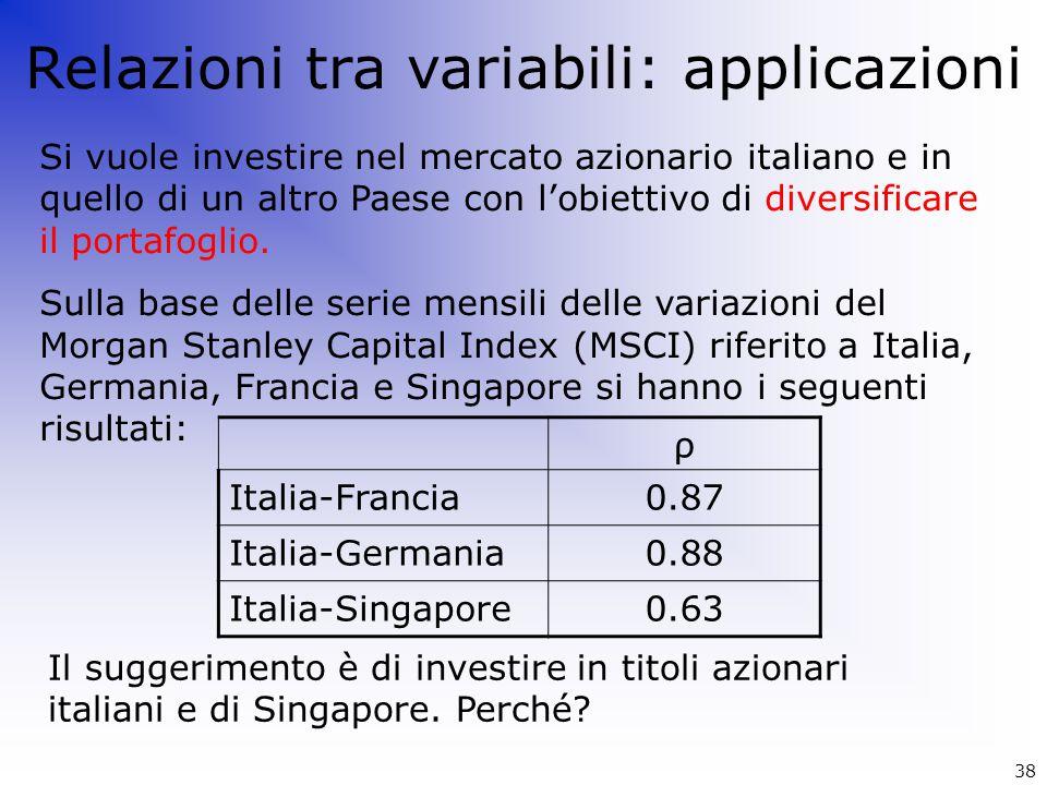 Si vuole investire nel mercato azionario italiano e in quello di un altro Paese con l'obiettivo di diversificare il portafoglio. Sulla base delle seri