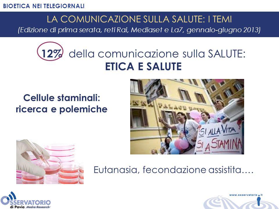 12% della comunicazione sulla SALUTE: ETICA E SALUTE Cellule staminali: ricerca e polemiche BIOETICA NEI TELEGIORNALI LA COMUNICAZIONE SULLA SALUTE: I