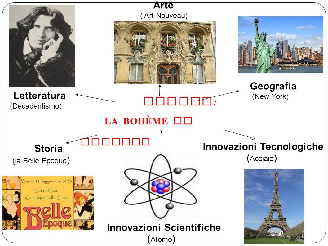 Musica : LA BOH È ME DI PUCCINI Storia (la Belle Epoque ) Innovazioni Tecnologiche ( Acciaio ) Innovazioni Scientifiche ( Atomo ) Arte ( Art Nouveau) Letteratura (Decadentismo) Geografia (New York)