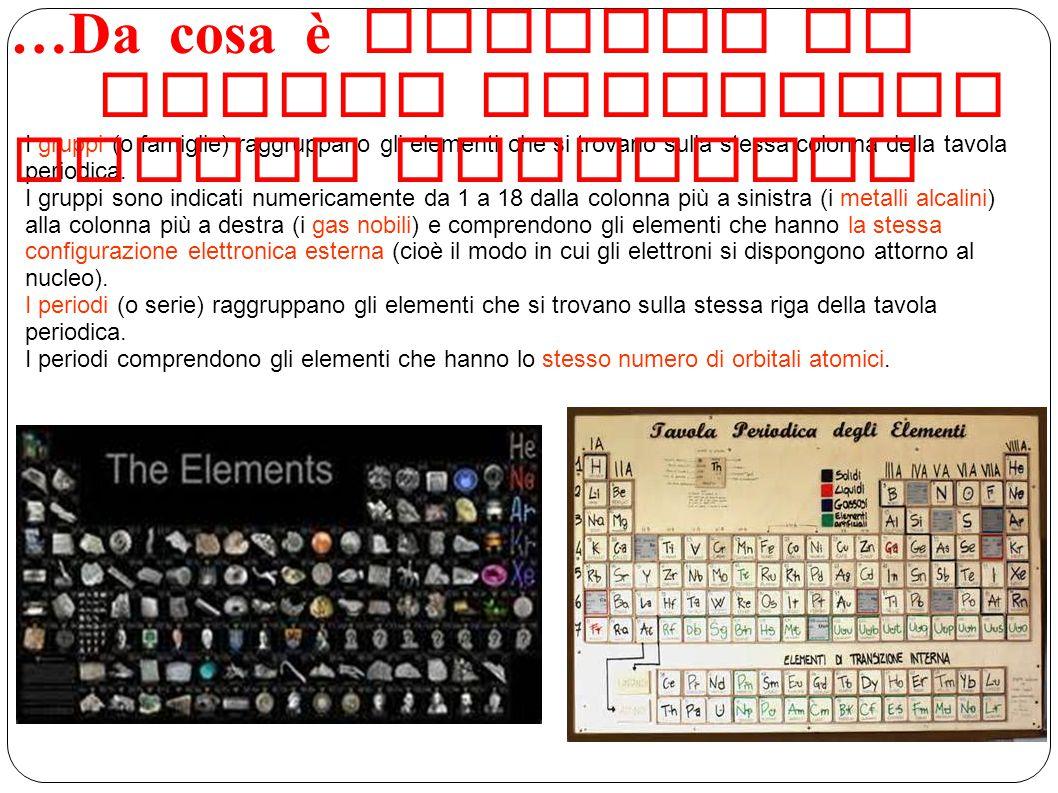 La tavola periodica degli elementi è lo schema con il quale vengono ordinati gli elementi chimici sulla base del loro numero atomico Z e del numero di elettroni presenti nell orbitale atomico più esterno.