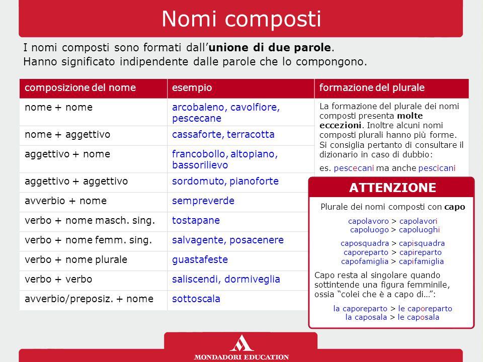 Nomi composti I nomi composti sono formati dall'unione di due parole.
