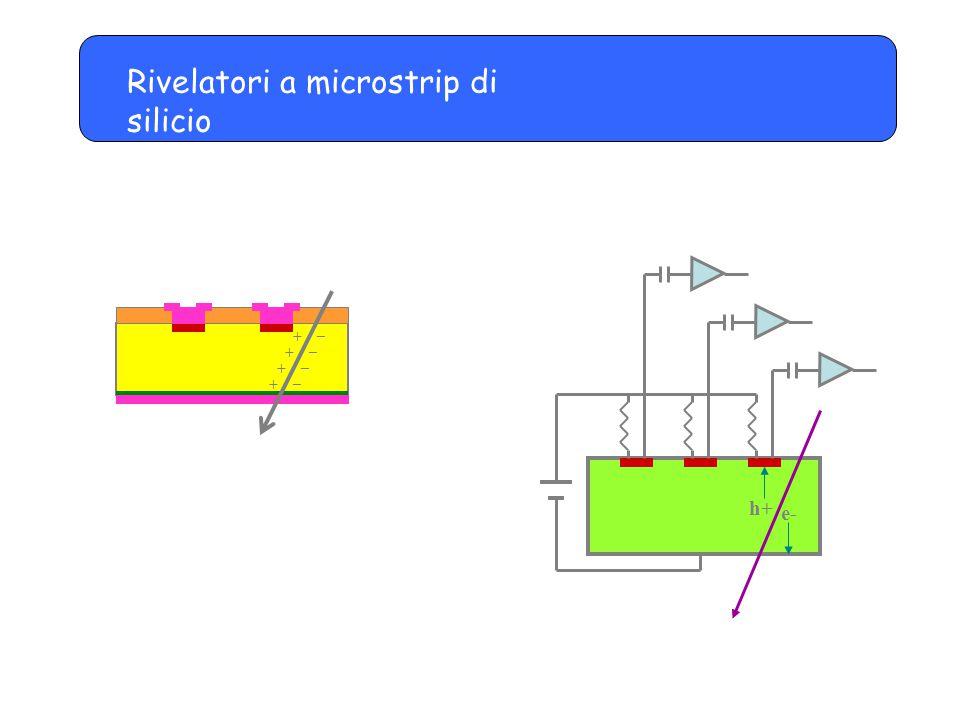 Rivelatori a drift di silicio P+ n+ n + + + - - - Particle