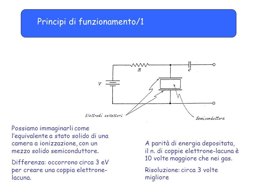 Principi di funzionamento/2 A causa della struttura del materiale, nei semiconduttori banda di valenza e banda di conduzione sono separate da un gap relativamente piccolo (circa 1 eV), intermedio tra conduttori e isolanti