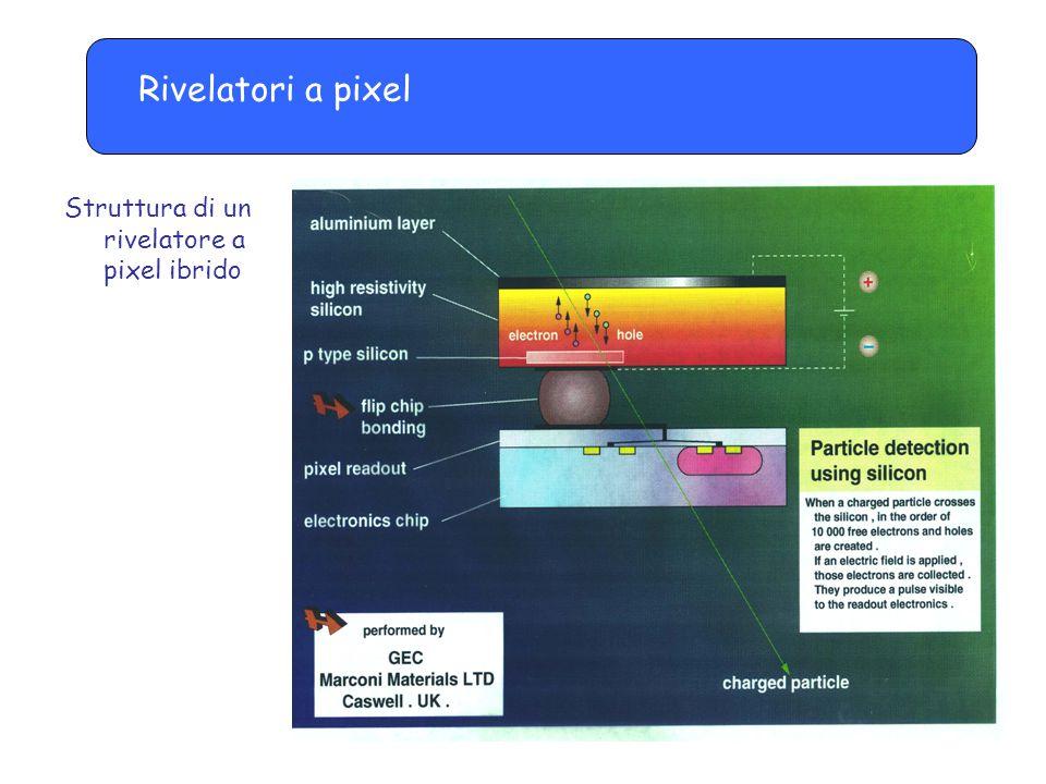 Rivelatori a pixel in ALICE Prototype Cell size No.