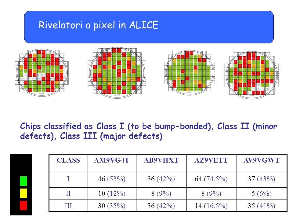 I due strati più interni del rivelatore ALICE sono equipaggiati con pixel di silicio, per un totale di 1200 chip corrispondenti a 9.6 milioni di canali Rivelatori a pixel in ALICE