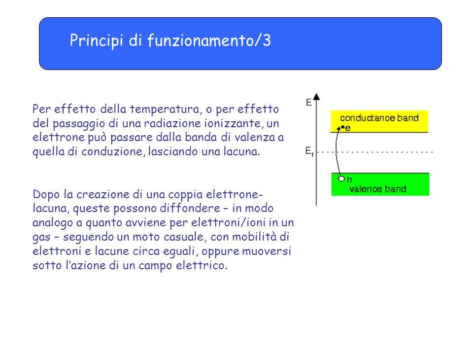 Effetti termici Il numero di elettroni/lacune creato per effetto termico è legato alla temperatura da: Valori tipici a temperatura ambiente (T=300 K): 2.5 10 13 /cm 3 (Germanio), 1 su 10 9 atomi 1.5 10 10 /cm 3 (Silicio), 1 su 10 12 atomi