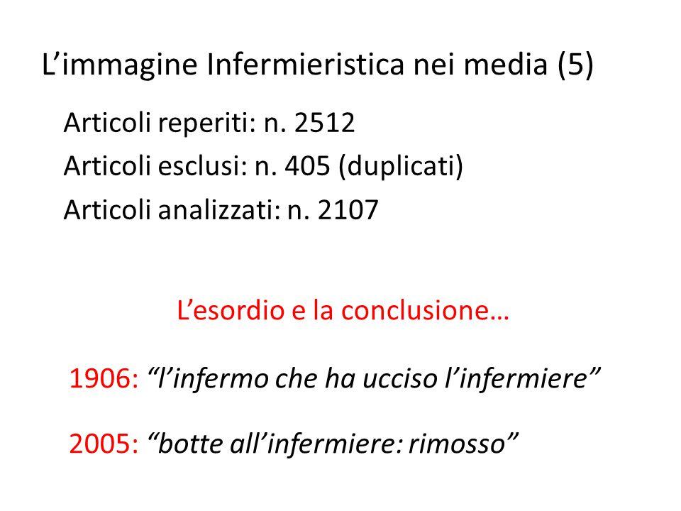 """Articoli reperiti: n. 2512 Articoli esclusi: n. 405 (duplicati) Articoli analizzati: n. 2107 L'esordio e la conclusione… 1906: """"l'infermo che ha uccis"""