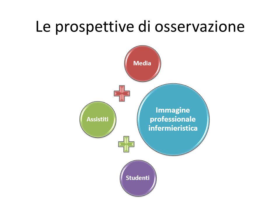 Le prospettive di osservazione MediaAssistitiStudenti Immagine professionale infermieristica
