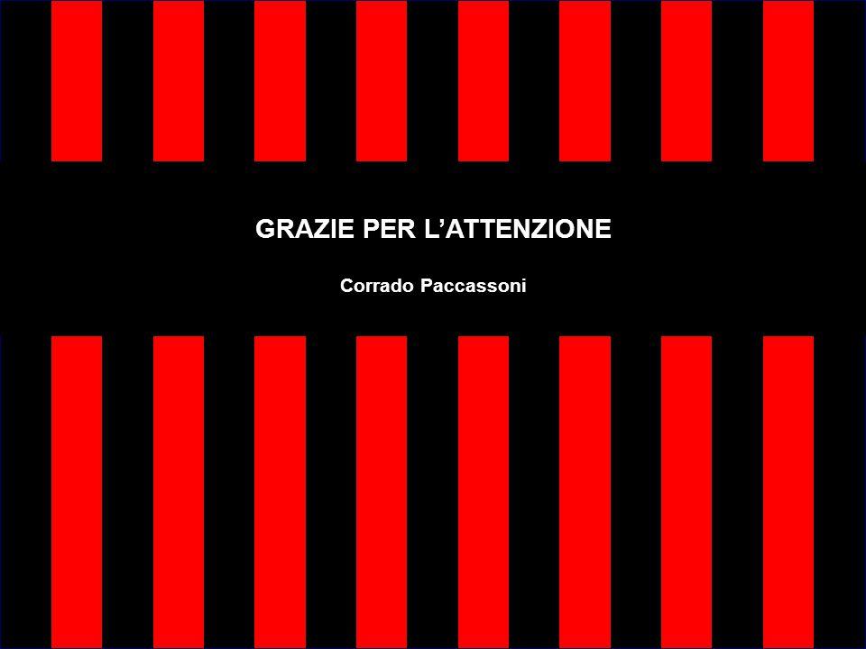 GRAZIE PER L'ATTENZIONE Corrado Paccassoni