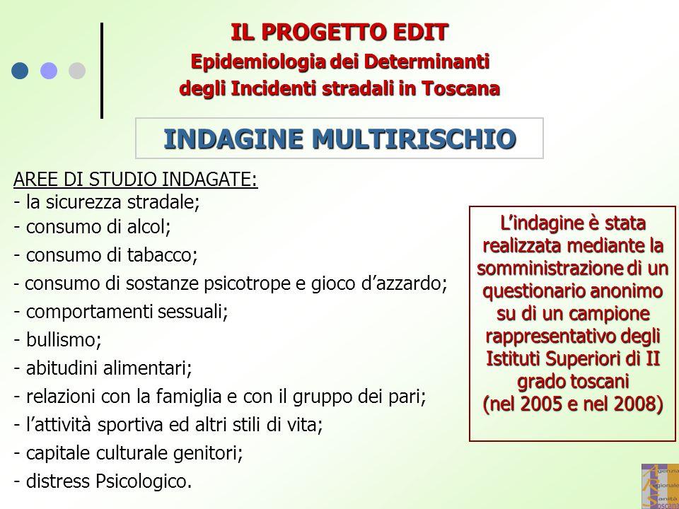 IL PROGETTO EDIT Epidemiologia dei Determinanti degli Incidenti stradali in Toscana AREE DI STUDIO INDAGATE: - la sicurezza stradale; - consumo di alc
