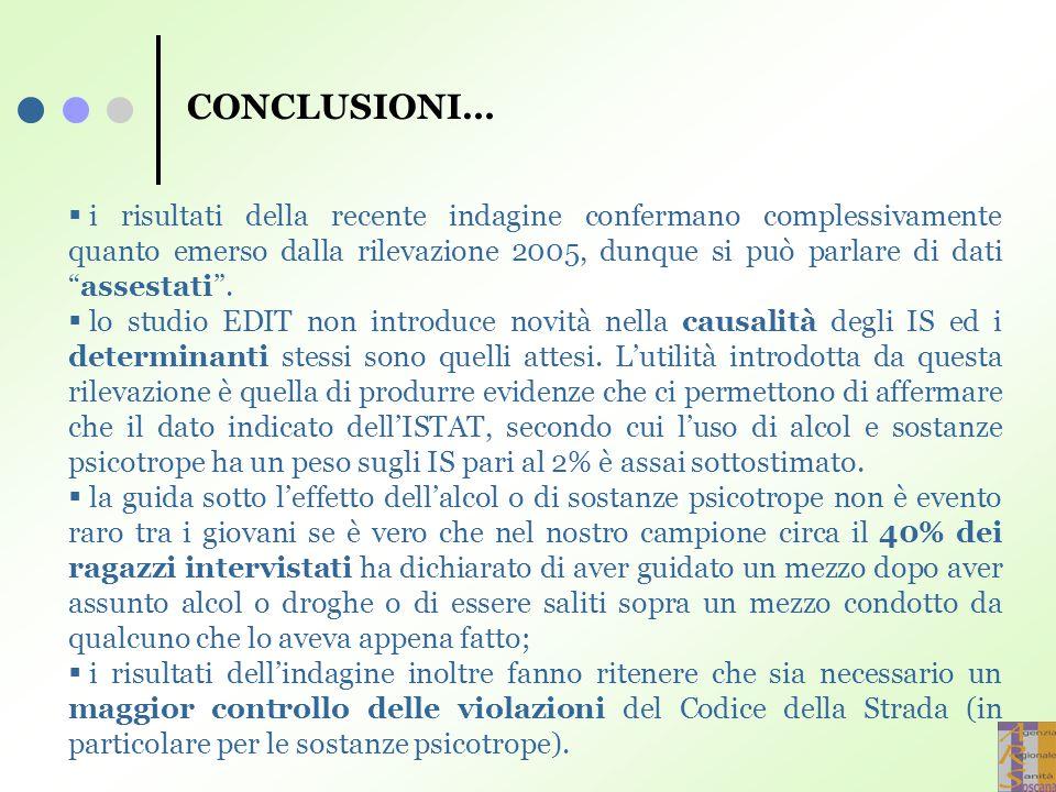 """CONCLUSIONI…   i risultati della recente indagine confermano complessivamente quanto emerso dalla rilevazione 2005, dunque si può parlare di dati """"a"""