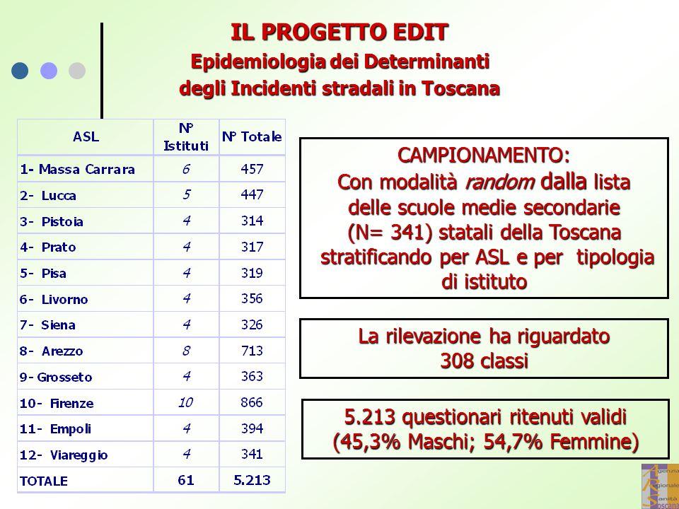 IL PROGETTO EDIT Epidemiologia dei Determinanti degli Incidenti stradali in Toscana CAMPIONAMENTO: Con modalità random dalla lista delle scuole medie
