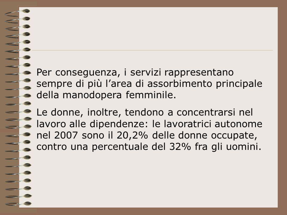 Per conseguenza, i servizi rappresentano sempre di più l'area di assorbimento principale della manodopera femminile.