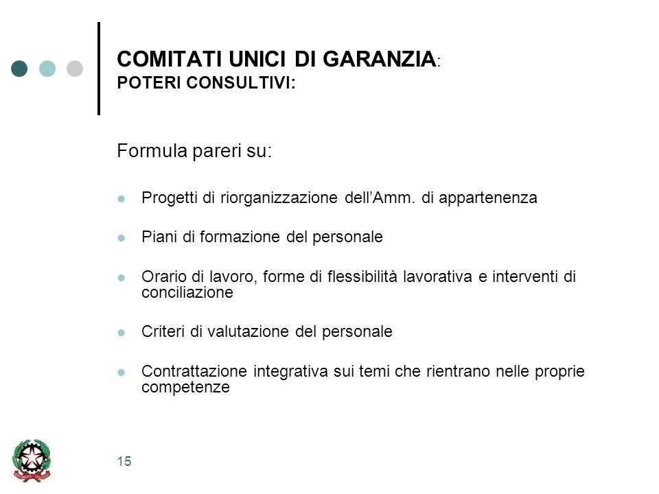 15 COMITATI UNICI DI GARANZIA : POTERI CONSULTIVI: Formula pareri su: Progetti di riorganizzazione dell'Amm.