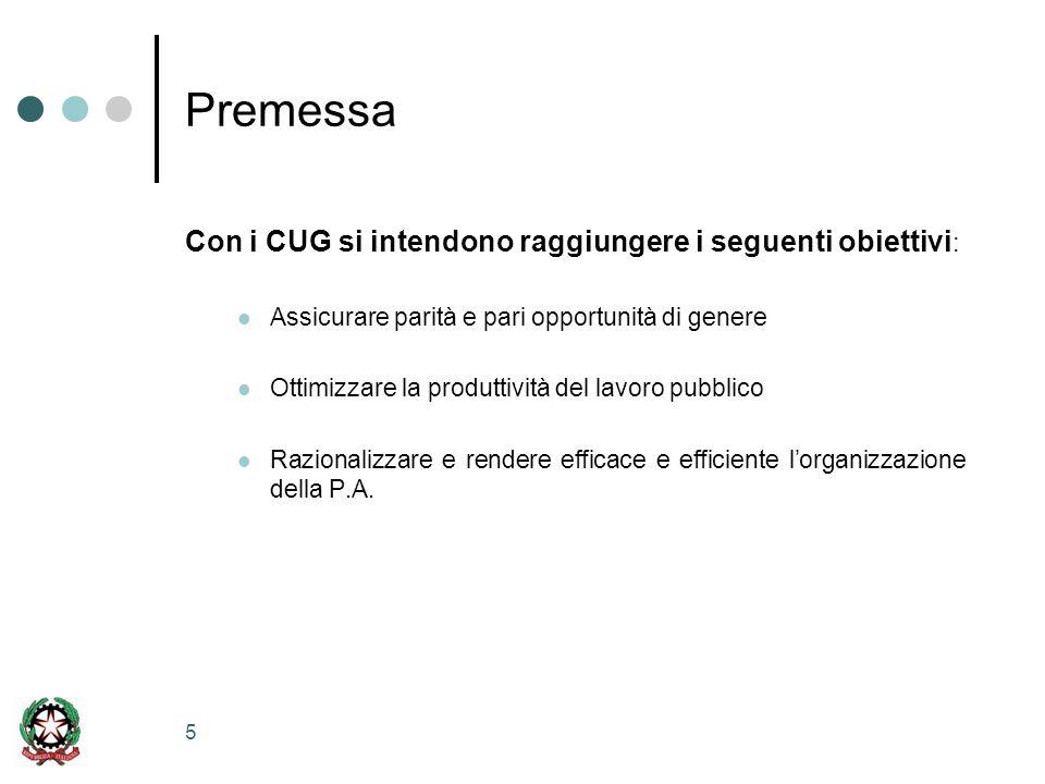 5 Premessa Con i CUG si intendono raggiungere i seguenti obiettivi : Assicurare parità e pari opportunità di genere Ottimizzare la produttività del lavoro pubblico Razionalizzare e rendere efficace e efficiente l'organizzazione della P.A.