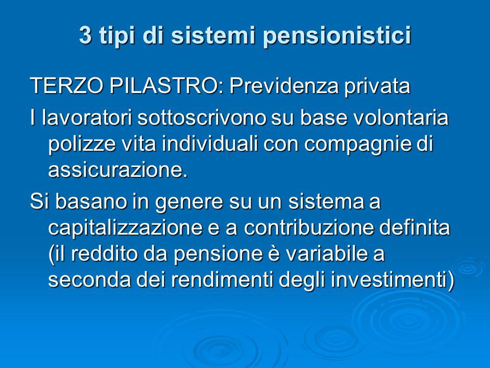 3 tipi di sistemi pensionistici TERZO PILASTRO: Previdenza privata I lavoratori sottoscrivono su base volontaria polizze vita individuali con compagni