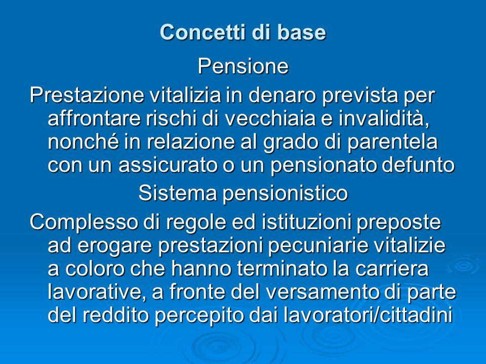 Concetti di base Pensione Prestazione vitalizia in denaro prevista per affrontare rischi di vecchiaia e invalidità, nonché in relazione al grado di pa