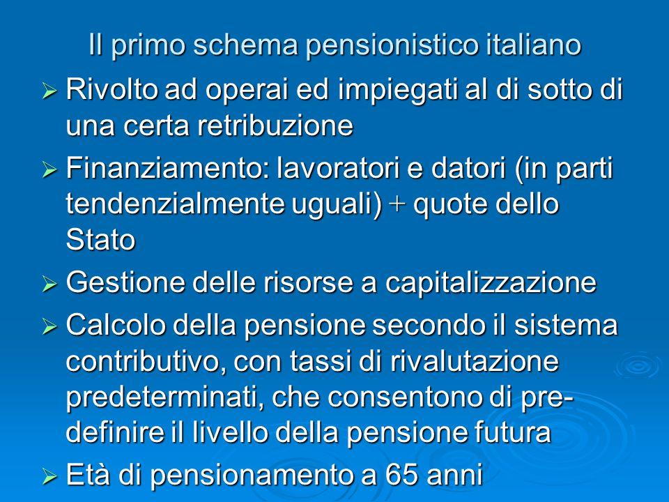 Il primo schema pensionistico italiano  Rivolto ad operai ed impiegati al di sotto di una certa retribuzione  Finanziamento: lavoratori e datori (in