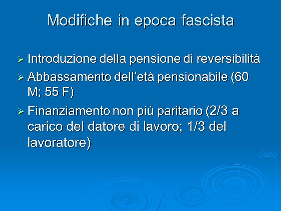 Modifiche in epoca fascista  Introduzione della pensione di reversibilità  Abbassamento dell'età pensionabile (60 M; 55 F)  Finanziamento non più p