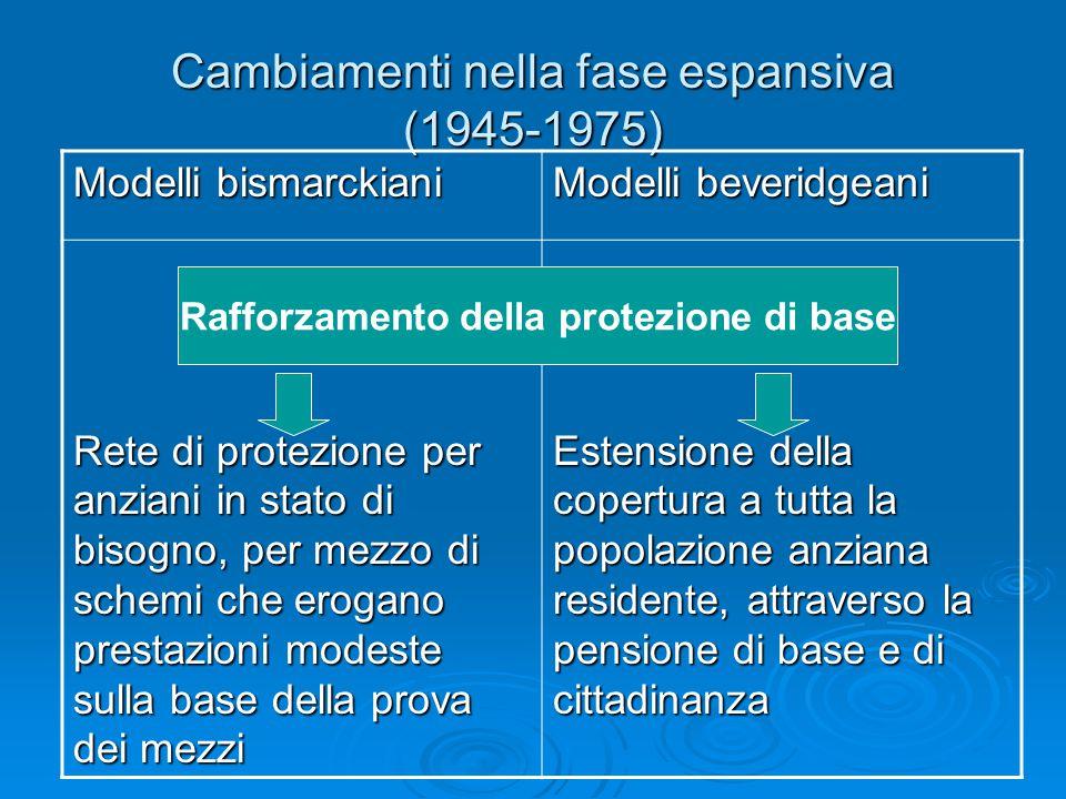 Cambiamenti nella fase espansiva (1945-1975) Modelli bismarckiani Modelli beveridgeani Rete di protezione per anziani in stato di bisogno, per mezzo d