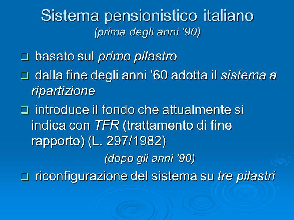 Sistema pensionistico italiano (prima degli anni '90)  basato sul primo pilastro  dalla fine degli anni '60 adotta il sistema a ripartizione  intro