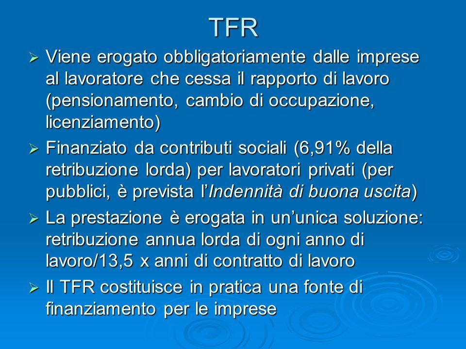 TFR  Viene erogato obbligatoriamente dalle imprese al lavoratore che cessa il rapporto di lavoro (pensionamento, cambio di occupazione, licenziamento