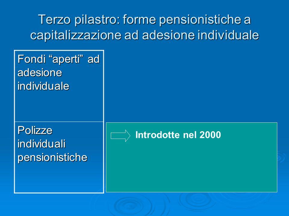 """Terzo pilastro: forme pensionistiche a capitalizzazione ad adesione individuale Fondi """"aperti"""" ad adesione individuale Polizze individuali pensionisti"""