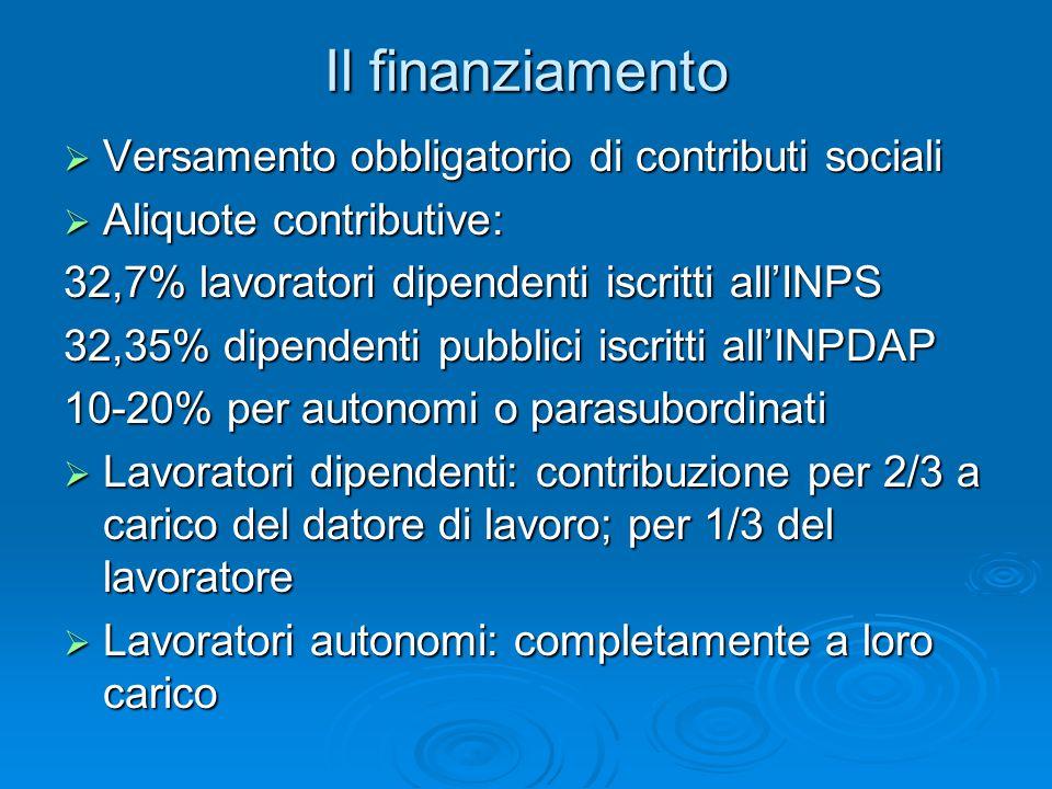 Il finanziamento  Versamento obbligatorio di contributi sociali  Aliquote contributive: 32,7% lavoratori dipendenti iscritti all'INPS 32,35% dipende