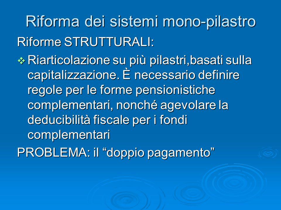 Riforma dei sistemi mono-pilastro Riforme STRUTTURALI:  Riarticolazione su più pilastri,basati sulla capitalizzazione. È necessario definire regole p