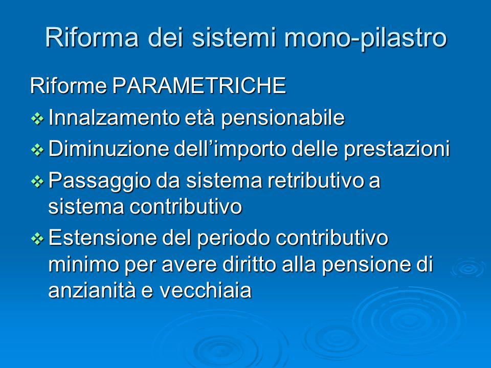 Riforma dei sistemi mono-pilastro Riforme PARAMETRICHE  Innalzamento età pensionabile  Diminuzione dell'importo delle prestazioni  Passaggio da sis