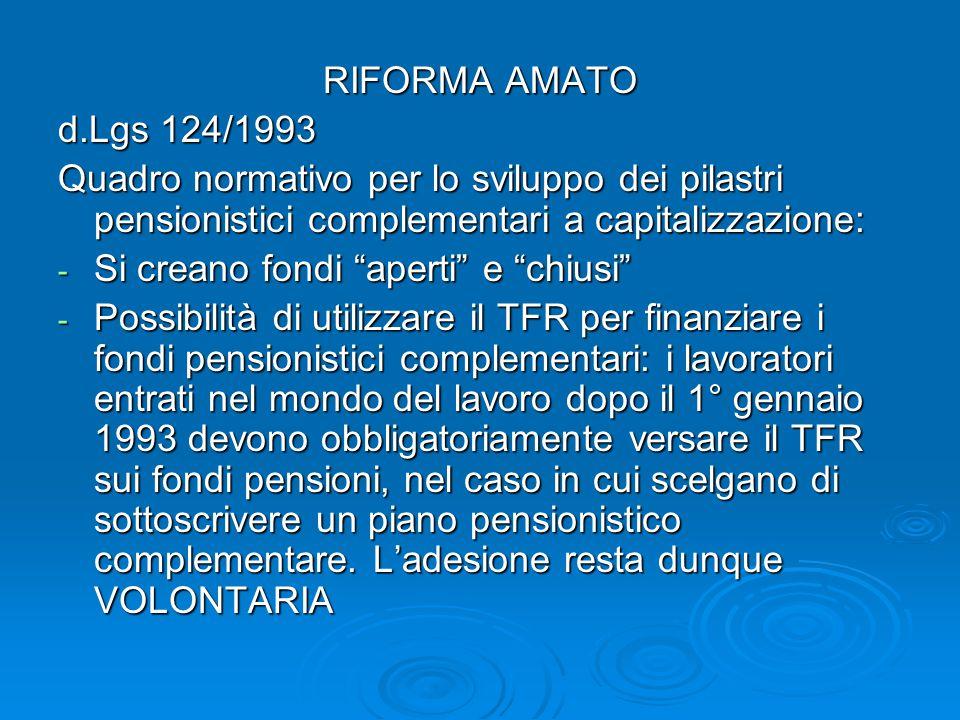 """RIFORMA AMATO d.Lgs 124/1993 Quadro normativo per lo sviluppo dei pilastri pensionistici complementari a capitalizzazione: - Si creano fondi """"aperti"""""""
