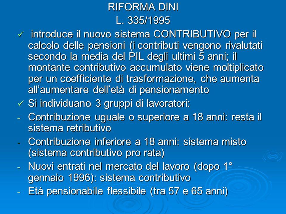 RIFORMA DINI L. 335/1995 introduce il nuovo sistema CONTRIBUTIVO per il calcolo delle pensioni (i contributi vengono rivalutati secondo la media del P