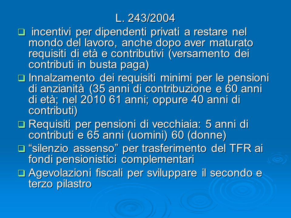 L. 243/2004  incentivi per dipendenti privati a restare nel mondo del lavoro, anche dopo aver maturato requisiti di età e contributivi (versamento de
