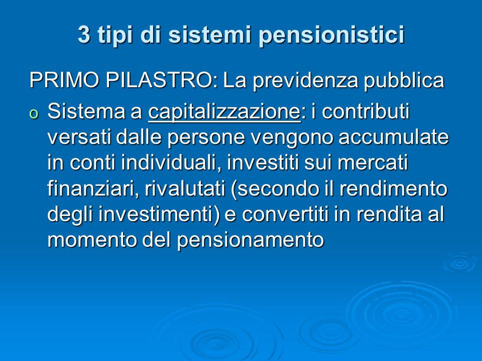 3 tipi di sistemi pensionistici PRIMO PILASTRO: La previdenza pubblica o Sistema a capitalizzazione: i contributi versati dalle persone vengono accumu