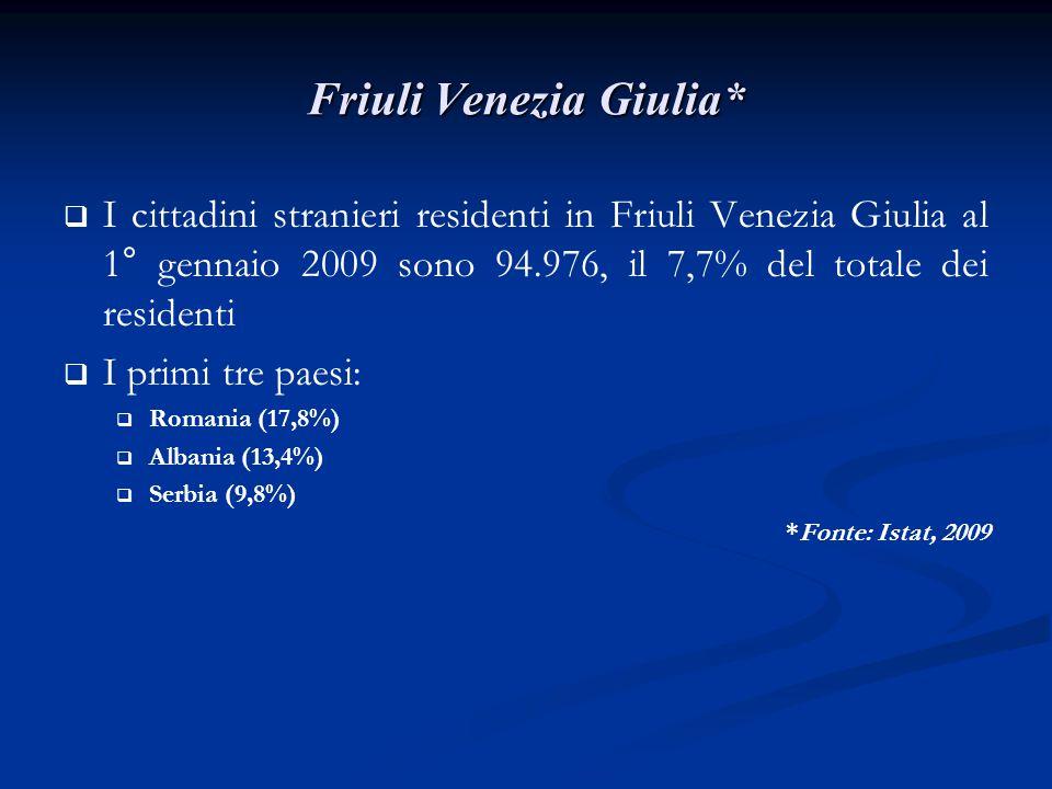 Friuli Venezia Giulia*   I cittadini stranieri residenti in Friuli Venezia Giulia al 1° gennaio 2009 sono 94.976, il 7,7% del totale dei residenti   I primi tre paesi:   Romania (17,8%)   Albania (13,4%)   Serbia (9,8%) *Fonte: Istat, 2009